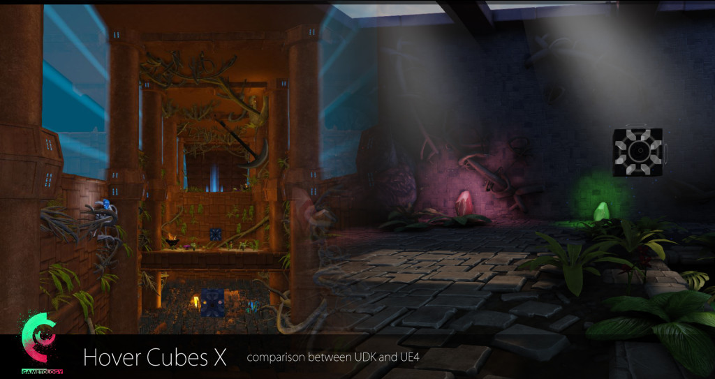 comparison between udk and ue4